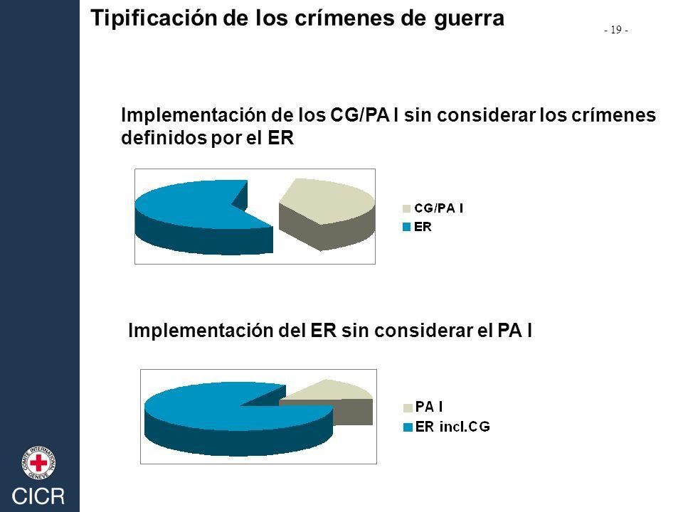 Tipificación de los crímenes de guerra Implementación de los CG/PA I sin considerar los crímenes definidos por el ER Implementación del ER sin conside