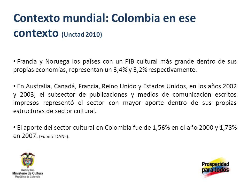 Contexto mundial: Colombia en ese contexto (Unctad 2010) Francia y Noruega los países con un PIB cultural más grande dentro de sus propias economías, representan un 3,4% y 3,2% respectivamente.