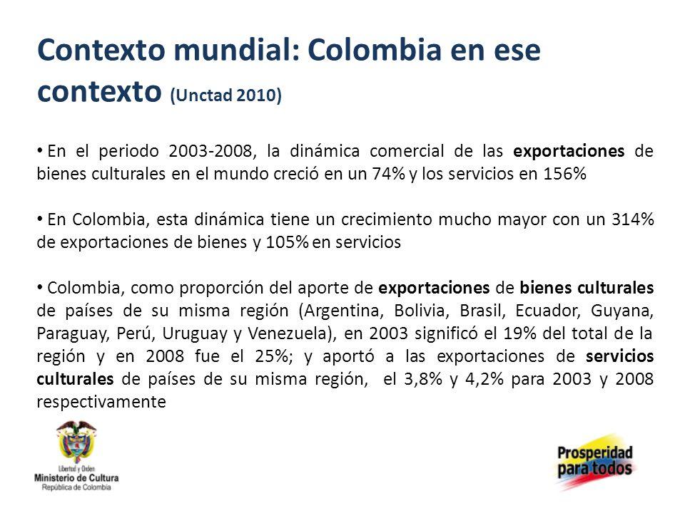 Contexto mundial: Colombia en ese contexto (Unctad 2010) En el periodo 2003-2008, la dinámica comercial de las exportaciones de bienes culturales en el mundo creció en un 74% y los servicios en 156% En Colombia, esta dinámica tiene un crecimiento mucho mayor con un 314% de exportaciones de bienes y 105% en servicios Colombia, como proporción del aporte de exportaciones de bienes culturales de países de su misma región (Argentina, Bolivia, Brasil, Ecuador, Guyana, Paraguay, Perú, Uruguay y Venezuela), en 2003 significó el 19% del total de la región y en 2008 fue el 25%; y aportó a las exportaciones de servicios culturales de países de su misma región, el 3,8% y 4,2% para 2003 y 2008 respectivamente
