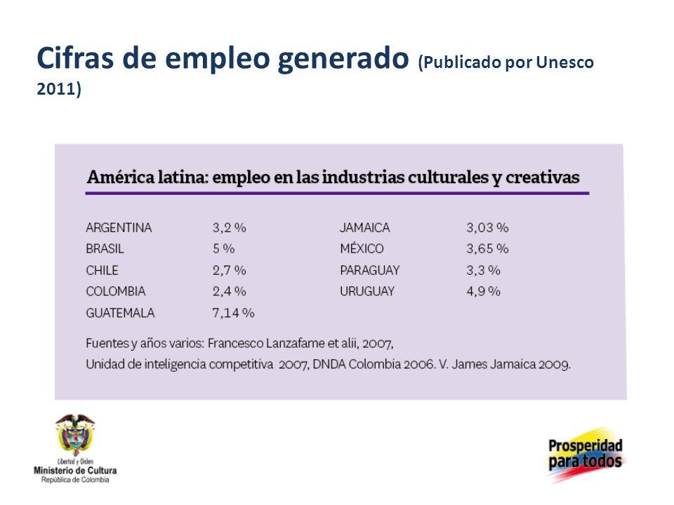 Cifras de empleo generado (Publicado por Unesco 2011)