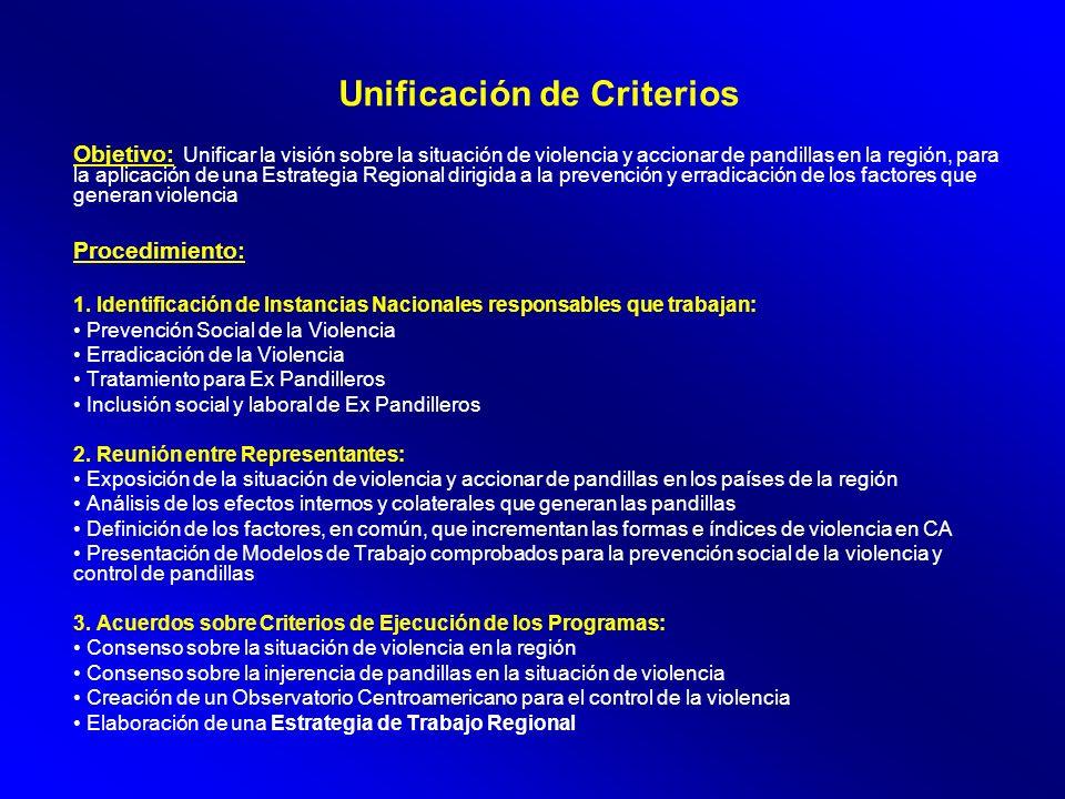 Unificación de Criterios Objetivo: Unificar la visión sobre la situación de violencia y accionar de pandillas en la región, para la aplicación de una Estrategia Regional dirigida a la prevención y erradicación de los factores que generan violencia Procedimiento: 1.