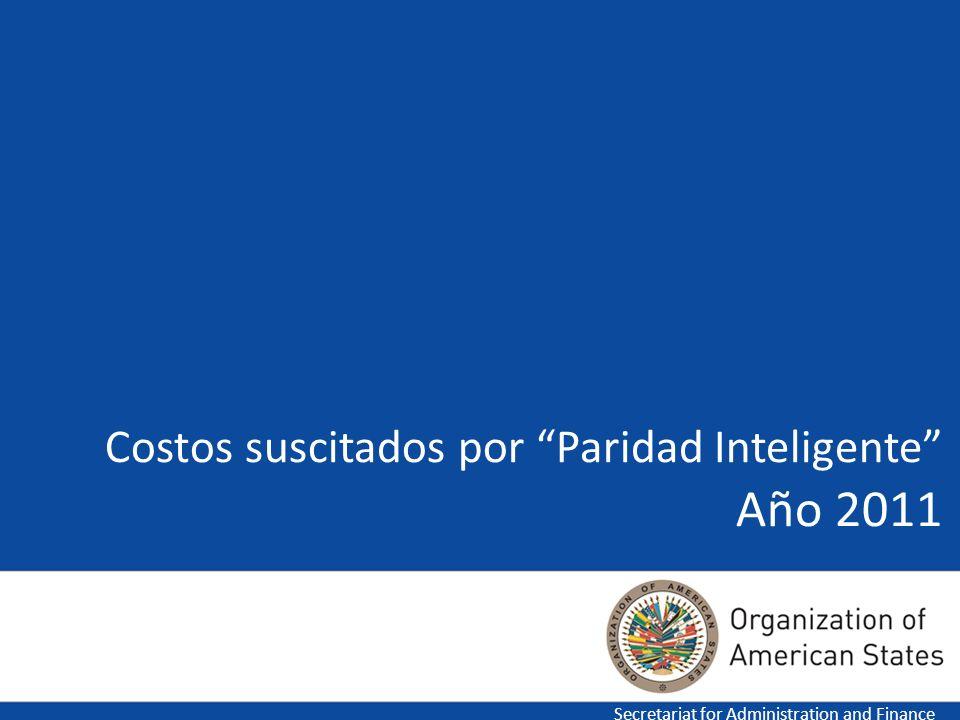 Costos suscitados por Paridad Inteligente Año 2011 Secretariat for Administration and Finance