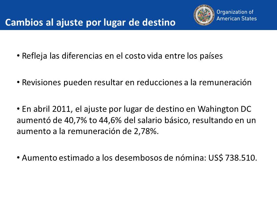 Cambios al ajuste por lugar de destino Refleja las diferencias en el costo vida entre los países Revisiones pueden resultar en reducciones a la remuneración En abril 2011, el ajuste por lugar de destino en Wahington DC aumentó de 40,7% to 44,6% del salario básico, resultando en un aumento a la remuneración de 2,78%.
