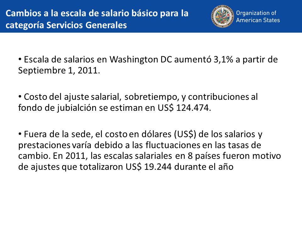 Cambios a la escala de salario básico para la categoría Servicios Generales Escala de salarios en Washington DC aumentó 3,1% a partir de Septiembre 1, 2011.