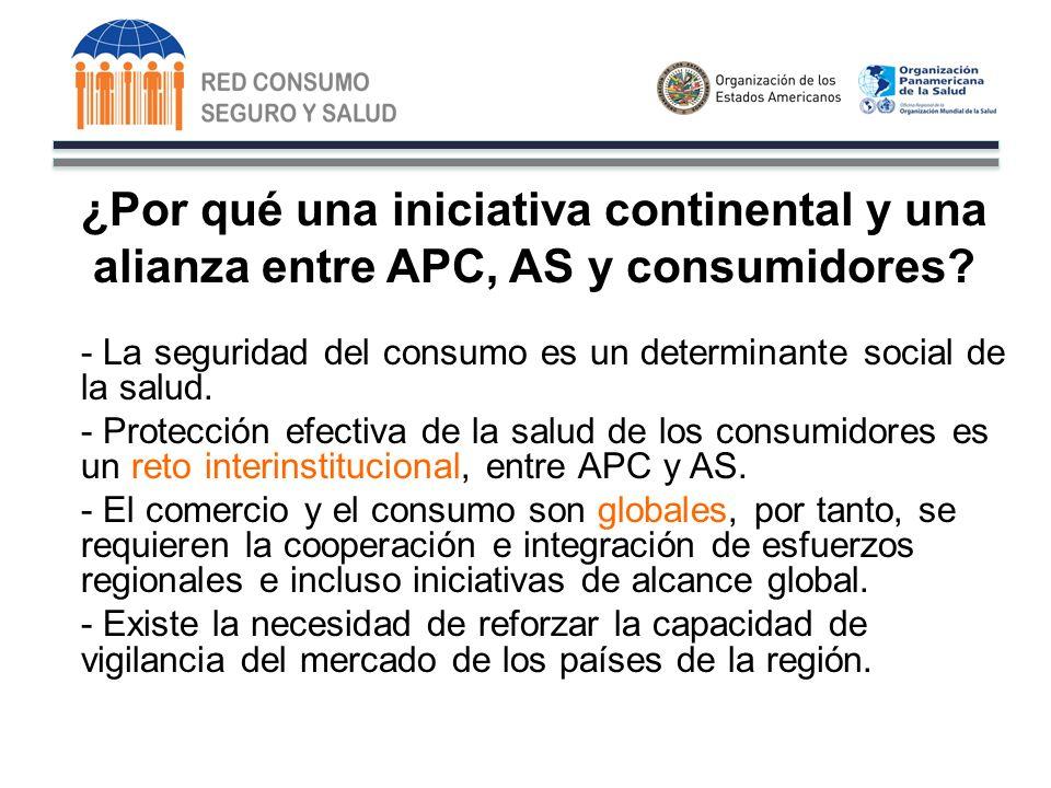 ¿Por qué una iniciativa continental y una alianza entre APC, AS y consumidores.