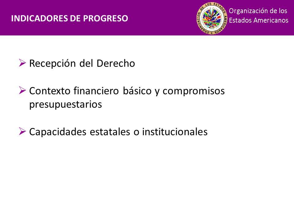 Financiamiento INDICADORES DE PROGRESO Recepción del Derecho Contexto financiero básico y compromisos presupuestarios Capacidades estatales o instituc