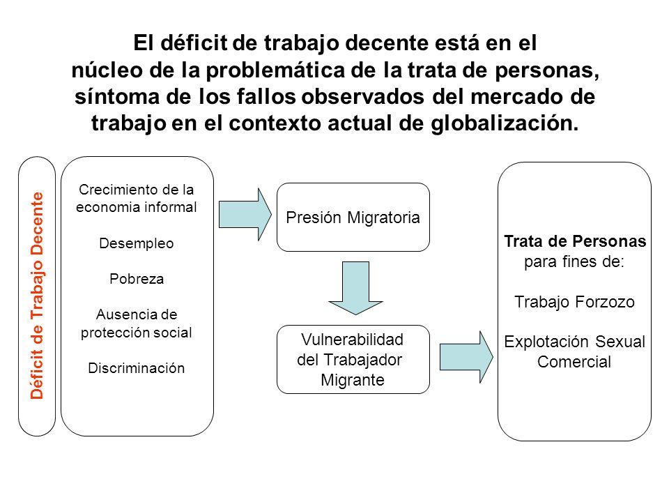 El déficit de trabajo decente está en el núcleo de la problemática de la trata de personas, síntoma de los fallos observados del mercado de trabajo en