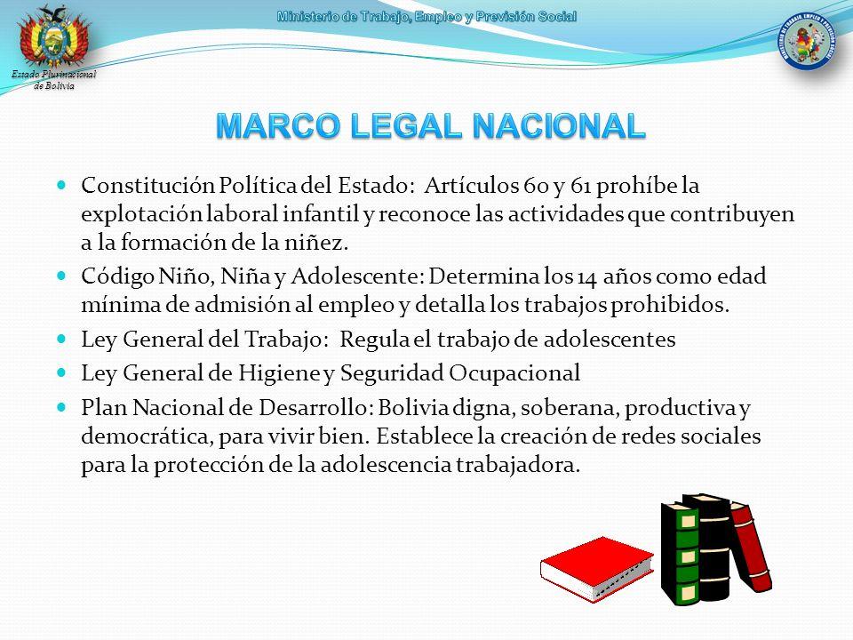 Constitución Política del Estado: Artículos 60 y 61 prohíbe la explotación laboral infantil y reconoce las actividades que contribuyen a la formación