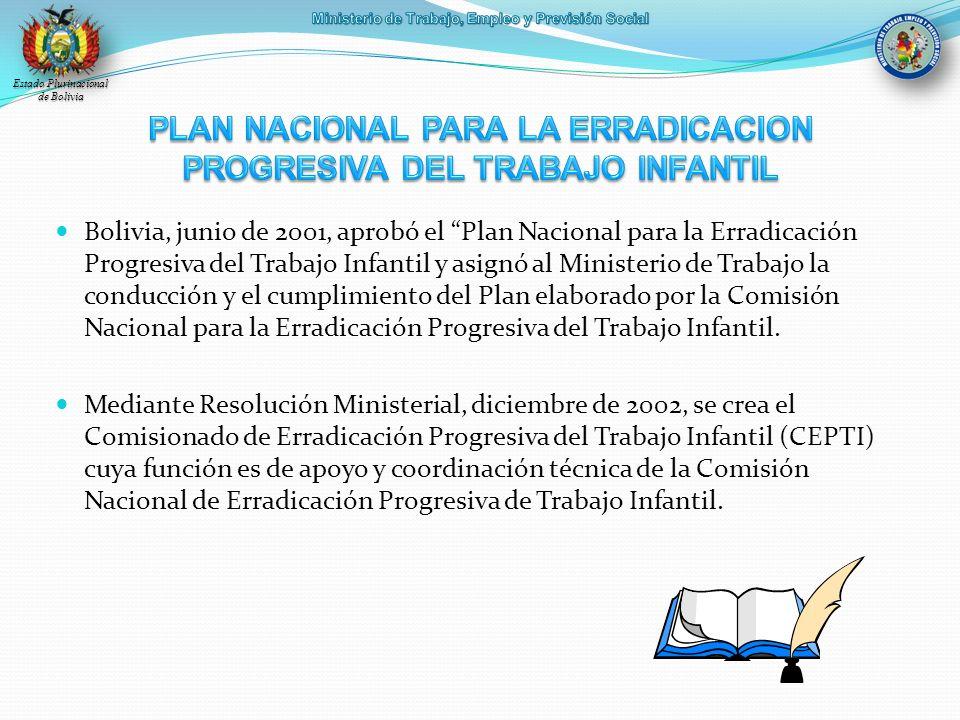 Estado Plurinacional de Bolivia Bolivia, junio de 2001, aprobó el Plan Nacional para la Erradicación Progresiva del Trabajo Infantil y asignó al Minis