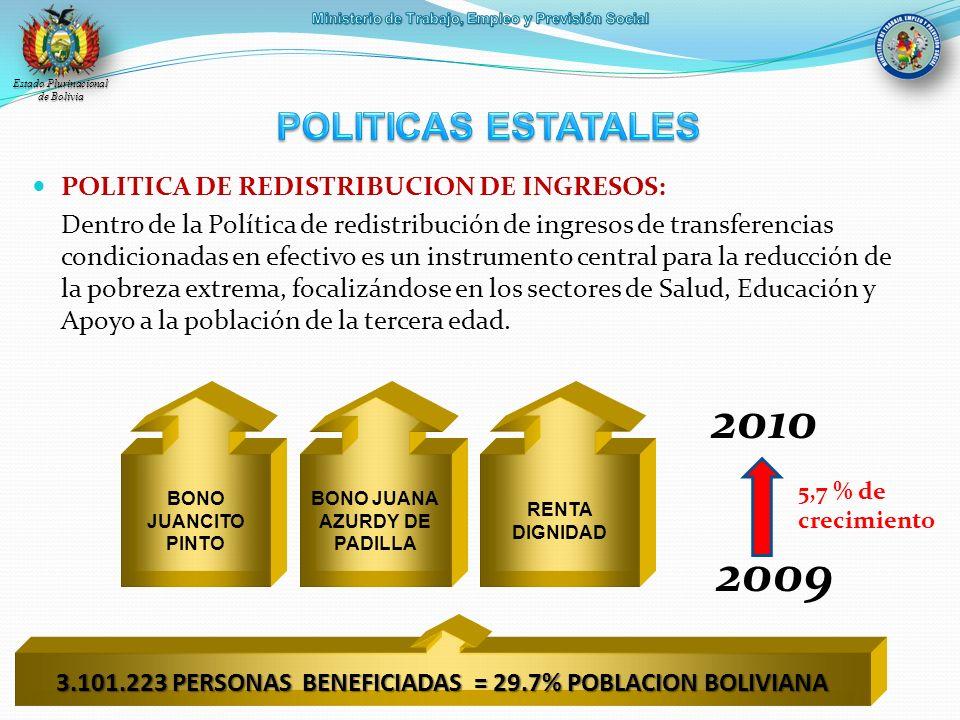 POLITICA DE REDISTRIBUCION DE INGRESOS: Dentro de la Política de redistribución de ingresos de transferencias condicionadas en efectivo es un instrume