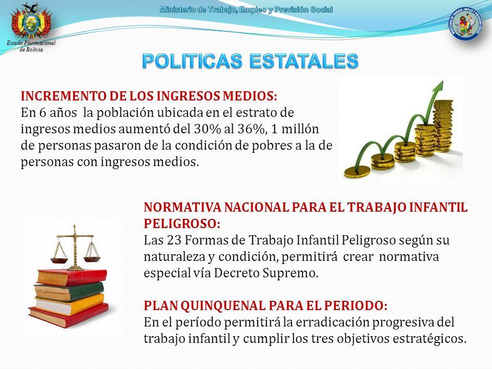 Estado Plurinacional de Bolivia INCREMENTO DE LOS INGRESOS MEDIOS: En 6 años la población ubicada en el estrato de ingresos medios aumentó del 30% al