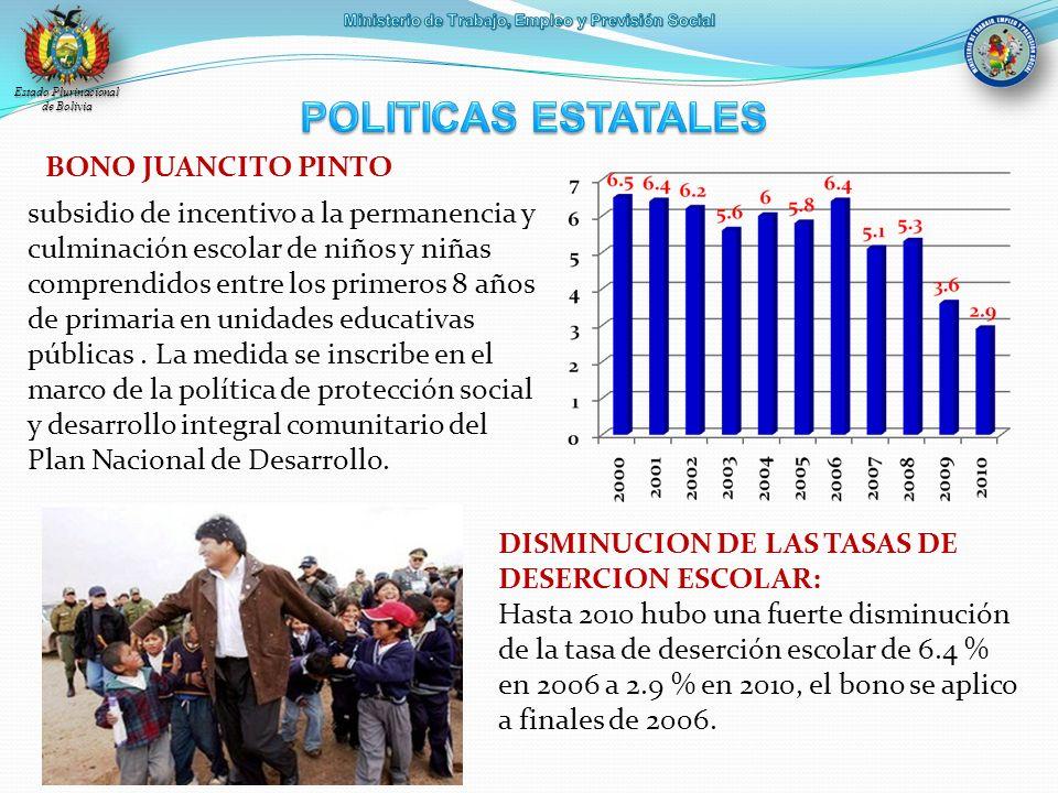 Estado Plurinacional de Bolivia BONO JUANCITO PINTO DISMINUCION DE LAS TASAS DE DESERCION ESCOLAR: Hasta 2010 hubo una fuerte disminución de la tasa d
