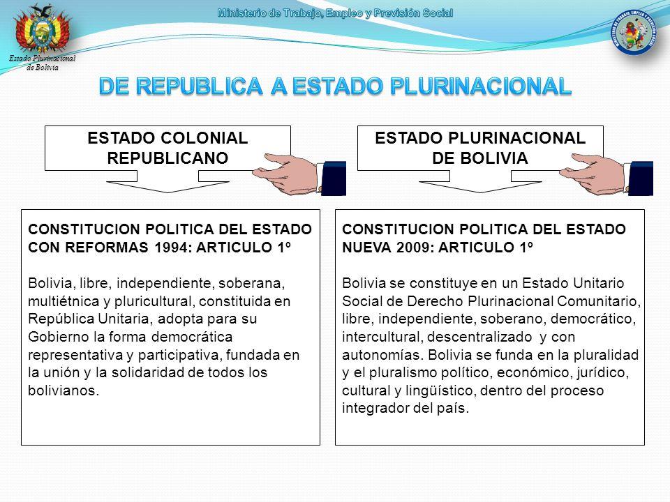 Estado Plurinacional de Bolivia ESTADO COLONIAL REPUBLICANO ESTADO PLURINACIONAL DE BOLIVIA CONSTITUCION POLITICA DEL ESTADO CON REFORMAS 1994: ARTICU