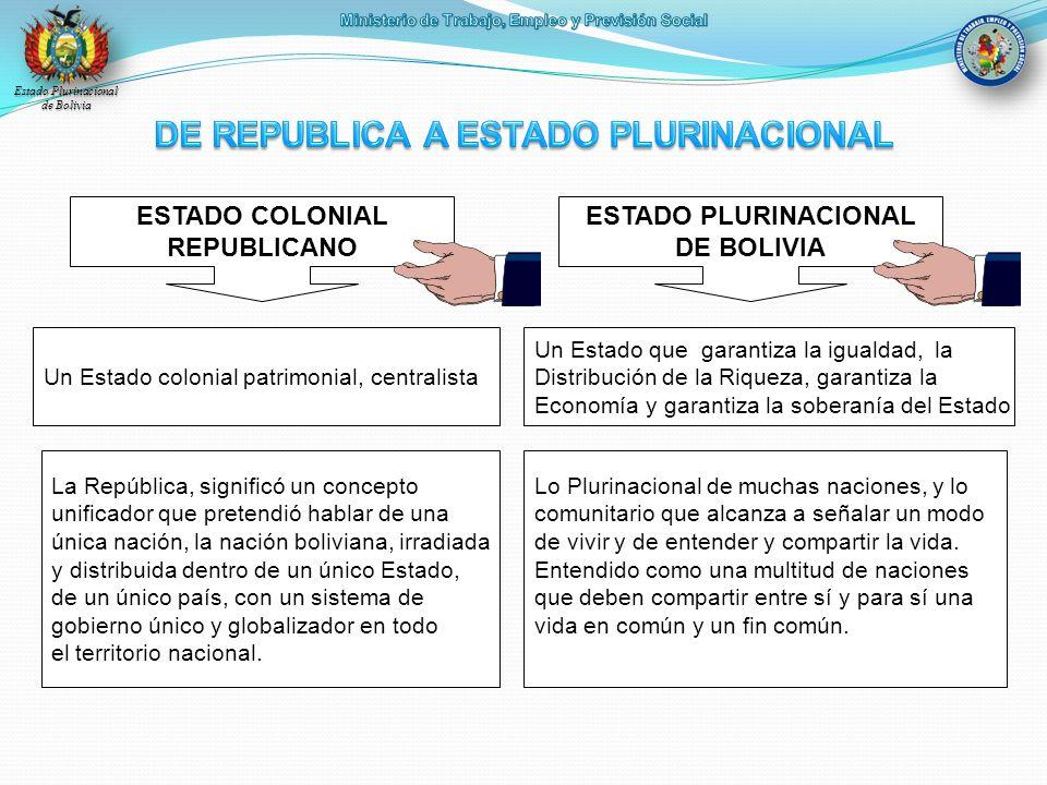 Estado Plurinacional de Bolivia ESTADO COLONIAL REPUBLICANO ESTADO PLURINACIONAL DE BOLIVIA Un Estado colonial patrimonial, centralista Un Estado que