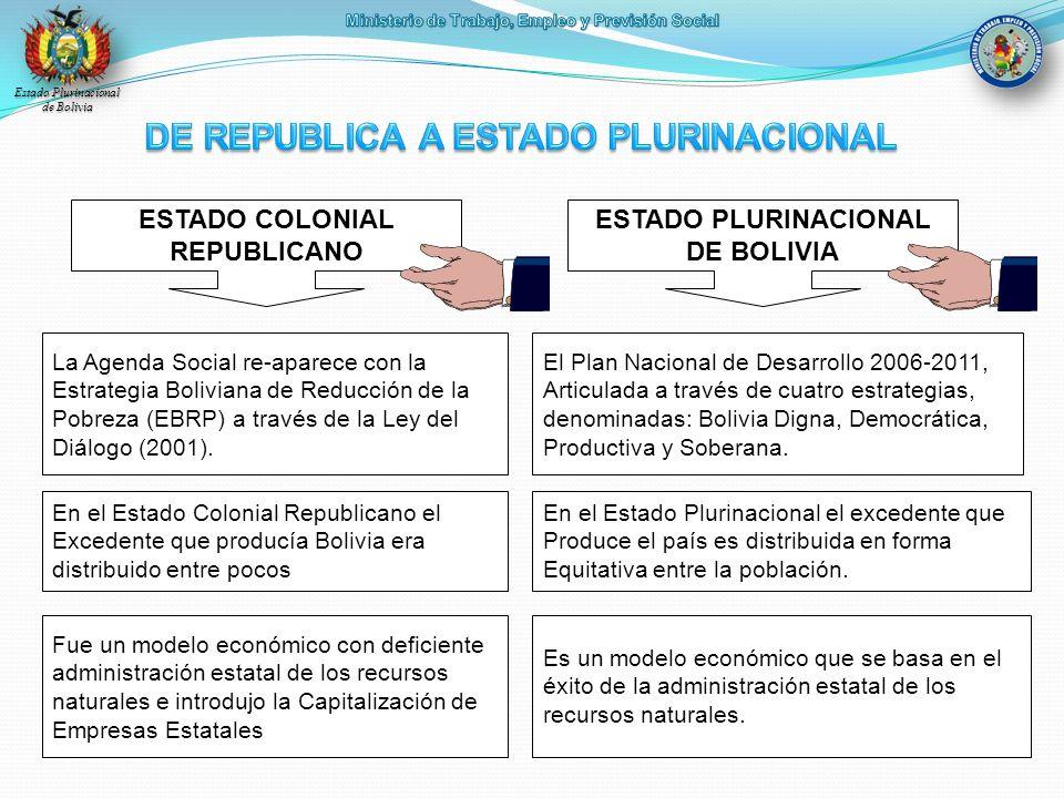 Estado Plurinacional de Bolivia ESTADO COLONIAL REPUBLICANO ESTADO PLURINACIONAL DE BOLIVIA La Agenda Social re-aparece con la Estrategia Boliviana de