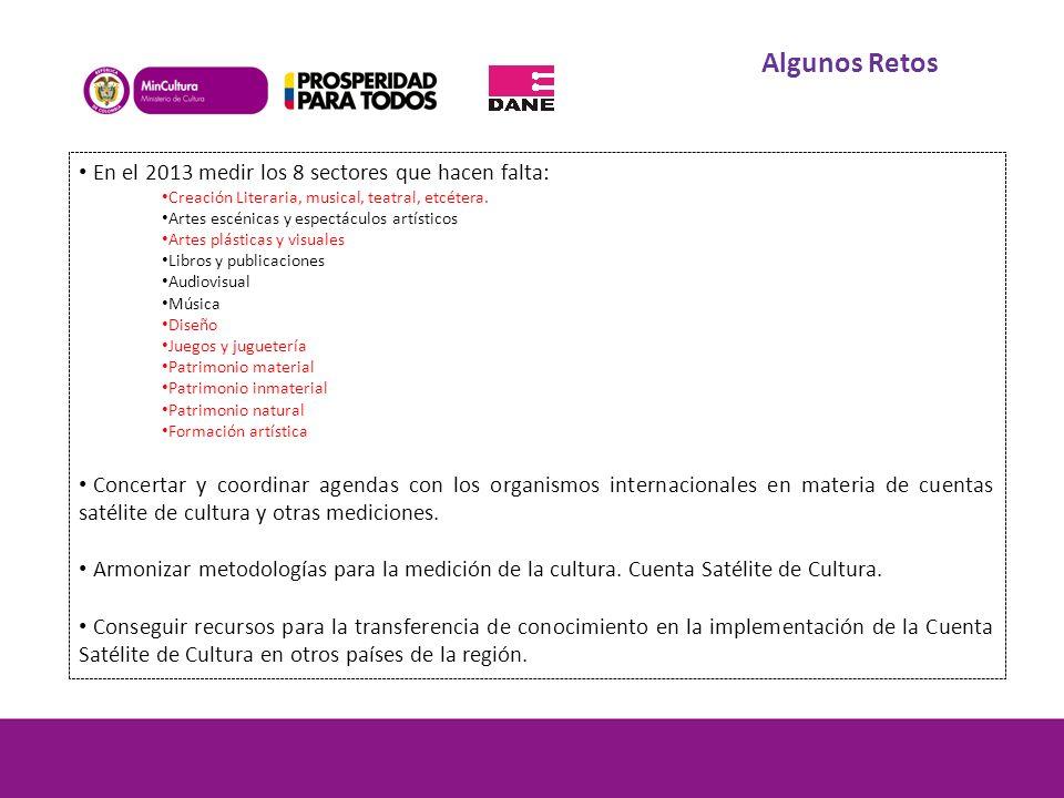 En el 2013 medir los 8 sectores que hacen falta: Creación Literaria, musical, teatral, etcétera. Artes escénicas y espectáculos artísticos Artes plást