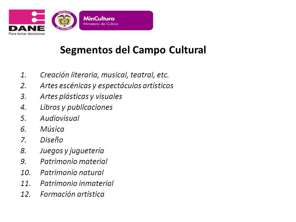 1.Creación literaria, musical, teatral, etc. 2.Artes escénicas y espectáculos artísticos 3.Artes plásticas y visuales 4.Libros y publicaciones 5.Audio