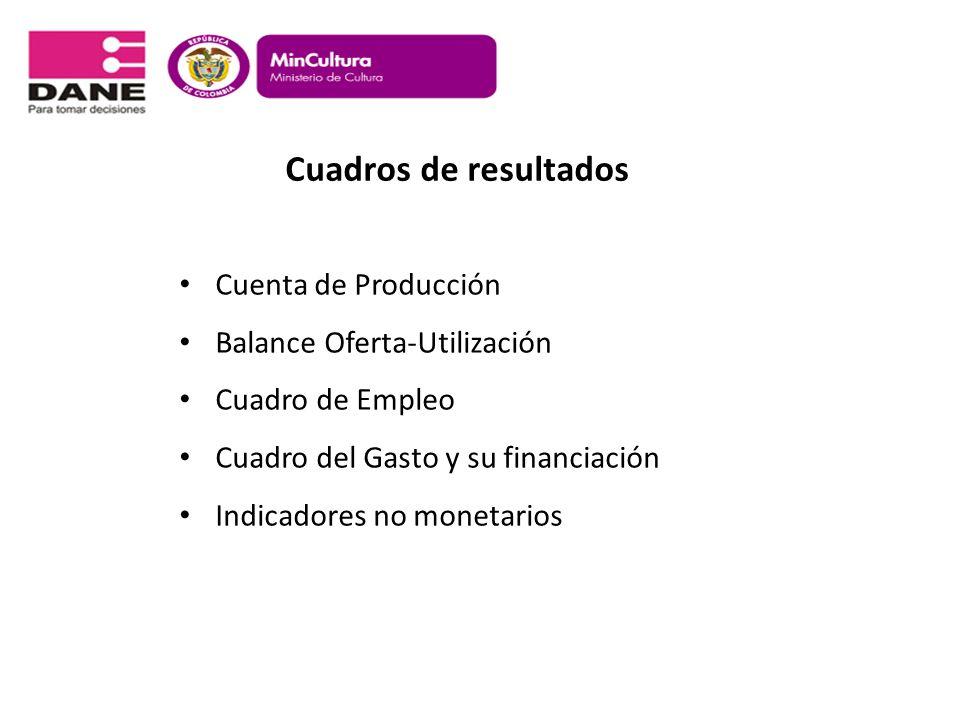 Cuadros de resultados Cuenta de Producción Balance Oferta-Utilización Cuadro de Empleo Cuadro del Gasto y su financiación Indicadores no monetarios