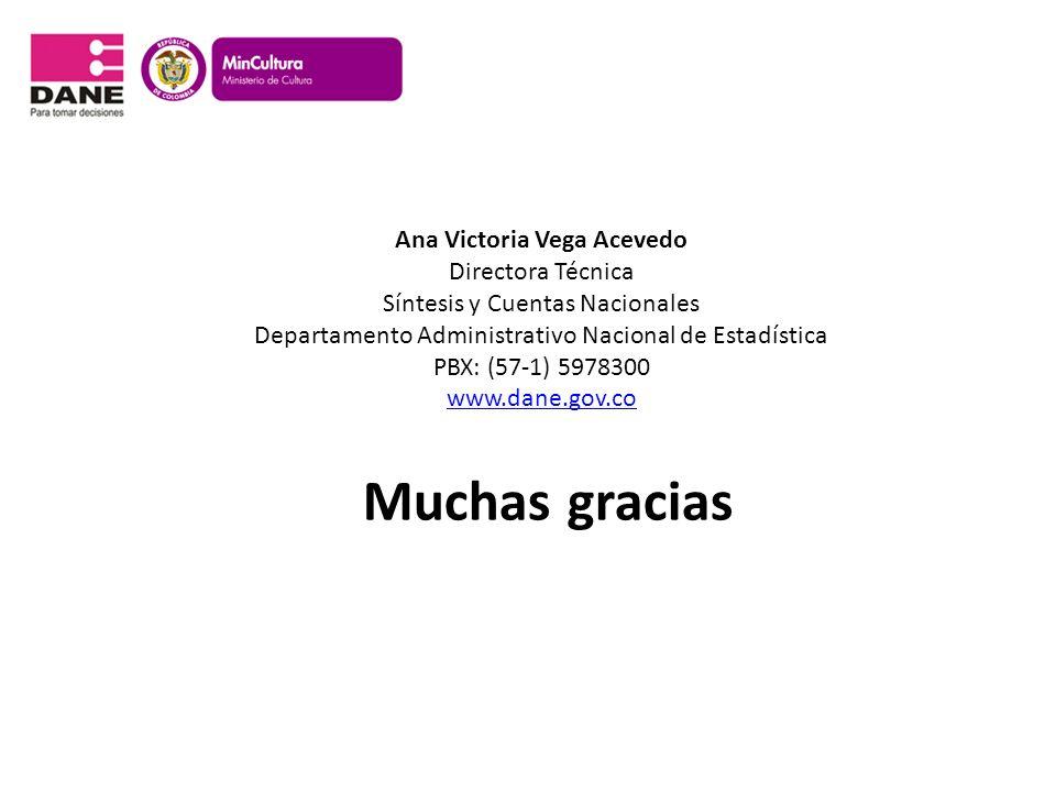 Ana Victoria Vega Acevedo Directora Técnica Síntesis y Cuentas Nacionales Departamento Administrativo Nacional de Estadística PBX: (57-1) 5978300 www.