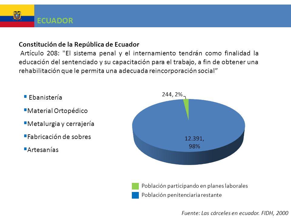 ECUADOR Constitución de la República de Ecuador Artículo 208:
