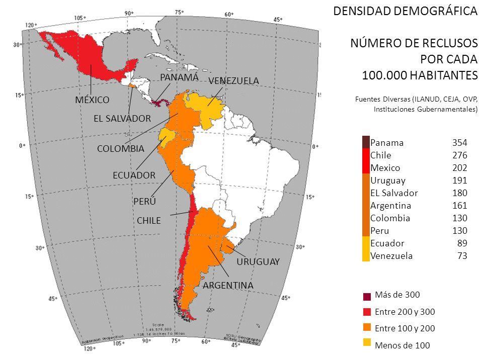 FUENTES CONSULTADAS Cifras Poblacionales América Latina: Anuario Estadístico, CEPAL 2007.