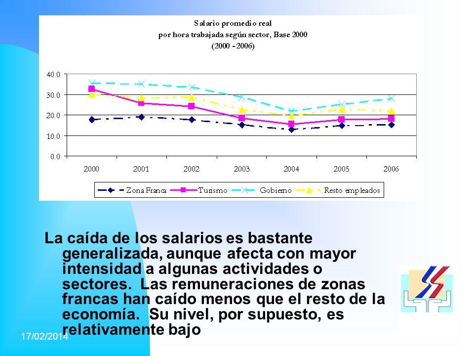 17/02/201412 La caída de los salarios es bastante generalizada, aunque afecta con mayor intensidad a algunas actividades o sectores.