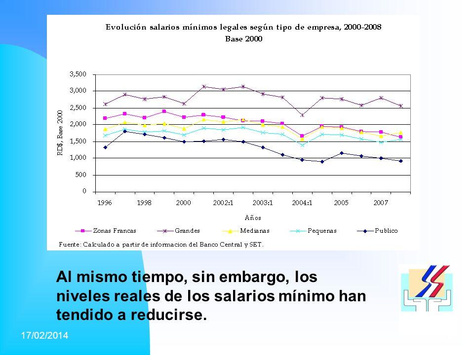 17/02/201414 Al mismo tiempo, sin embargo, los niveles reales de los salarios mínimo han tendido a reducirse.