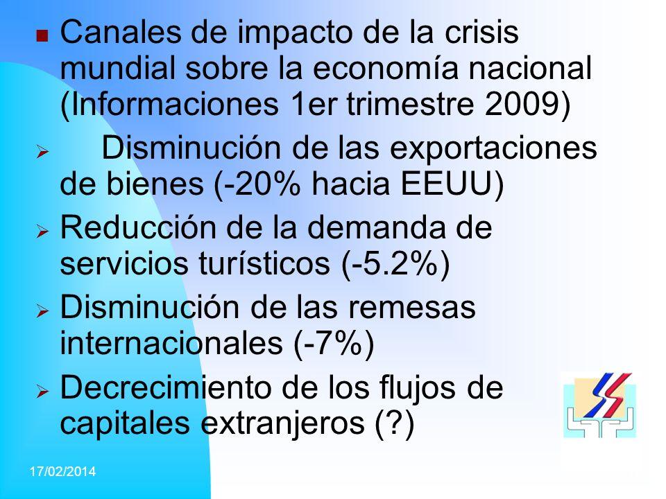 17/02/201416 Canales de impacto de la crisis mundial sobre la economía nacional (Informaciones 1er trimestre 2009) Disminución de las exportaciones de bienes (-20% hacia EEUU) Reducción de la demanda de servicios turísticos (-5.2%) Disminución de las remesas internacionales (-7%) Decrecimiento de los flujos de capitales extranjeros (?).