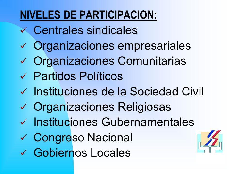 NIVELES DE PARTICIPACION: Centrales sindicales Organizaciones empresariales Organizaciones Comunitarias Partidos Políticos Instituciones de la Sociedad Civil Organizaciones Religiosas Instituciones Gubernamentales Congreso Nacional Gobiernos Locales