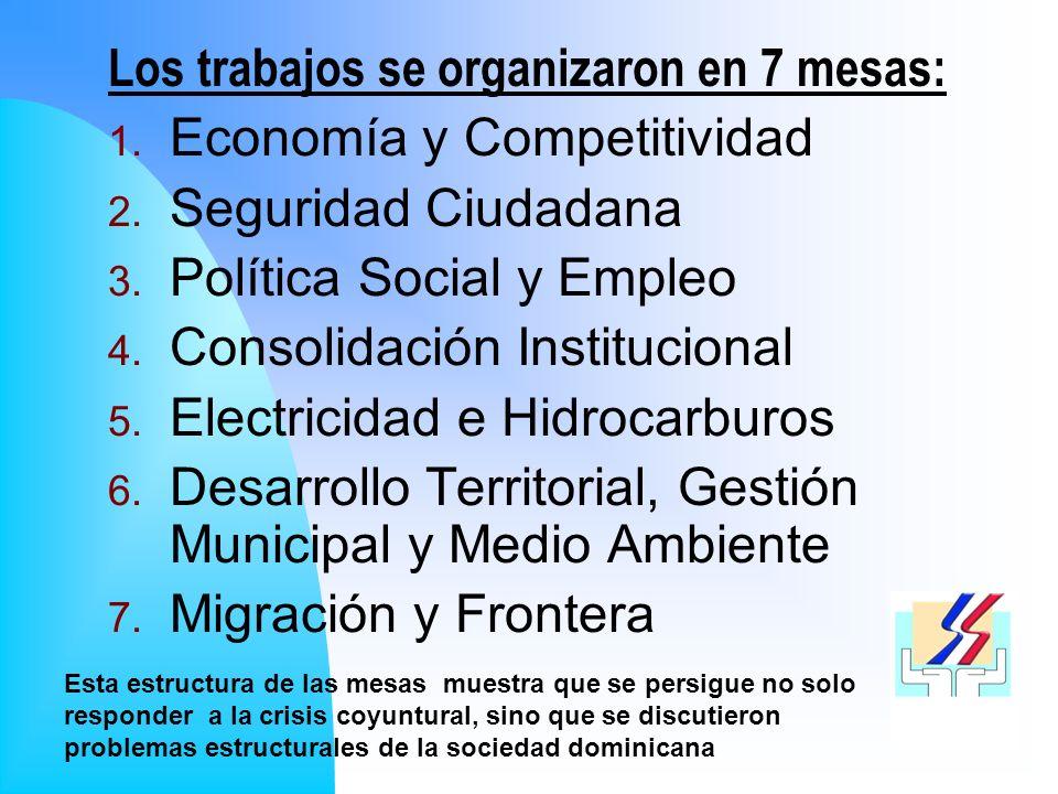 Los trabajos se organizaron en 7 mesas: 1. Economía y Competitividad 2.
