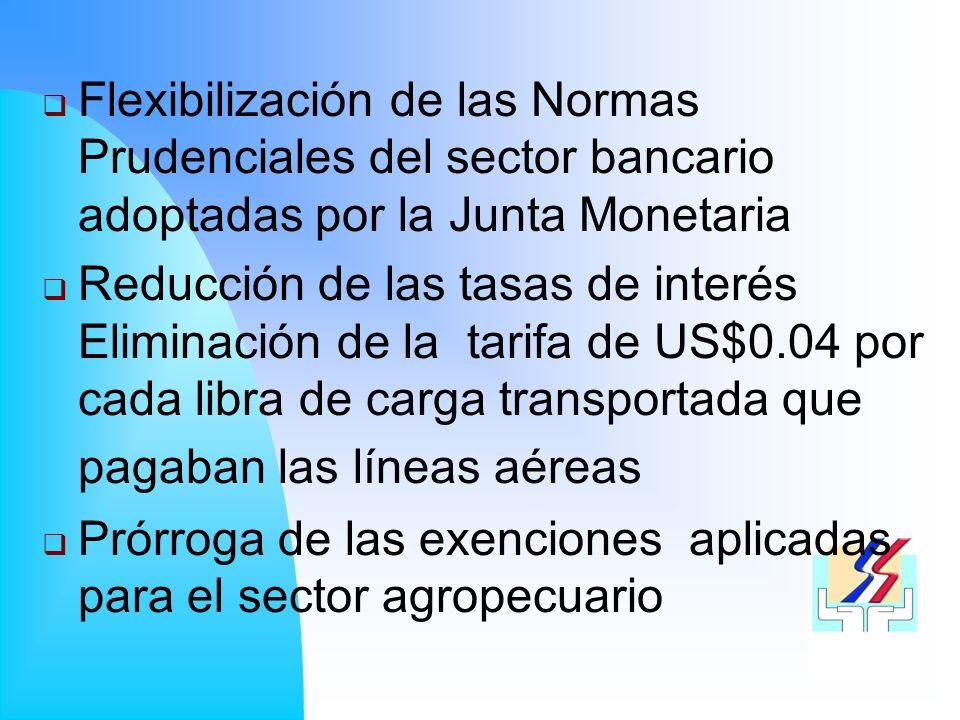 Flexibilización de las Normas Prudenciales del sector bancario adoptadas por la Junta Monetaria Reducción de las tasas de interés Eliminación de la tarifa de US$0.04 por cada libra de carga transportada que pagaban las líneas aéreas Prórroga de las exenciones aplicadas para el sector agropecuario