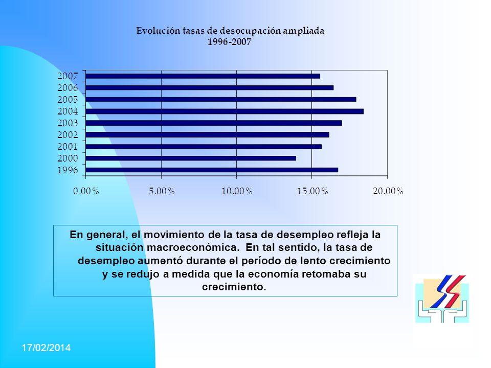 17/02/20147 En general, el movimiento de la tasa de desempleo refleja la situación macroeconómica.