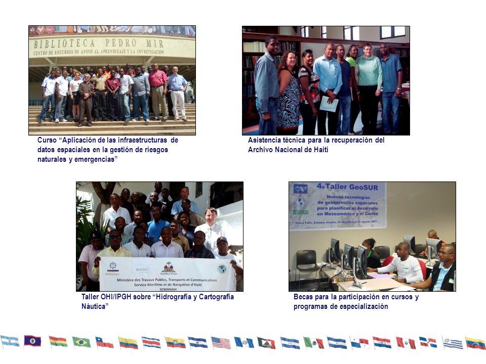 Curso Aplicación de las infraestructuras de datos espaciales en la gestión de riesgos naturales y emergencias Taller OHI/IPGH sobre Hidrografía y Cartografía Náutica Asistencia técnica para la recuperación del Archivo Nacional de Haití Becas para la participación en cursos y programas de especialización
