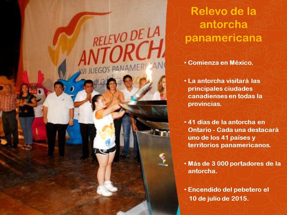 Pan/Parapan Am Toronto 2015 Juegos Panamericanos y Parapanamericanos TORONTO 2015 Relevo de la antorcha panamericana Comienza en México. La antorcha v