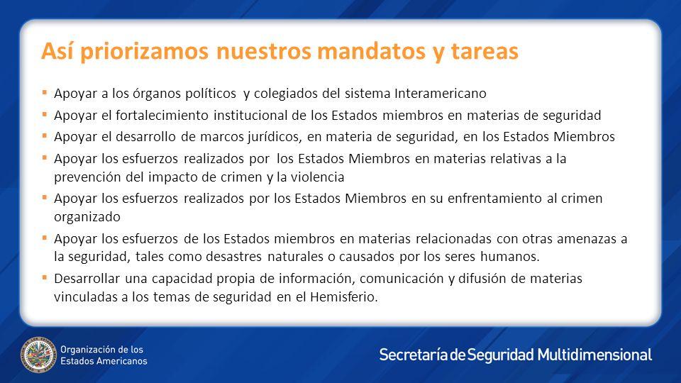 Así priorizamos nuestros mandatos y tareas Apoyar a los órganos políticos y colegiados del sistema Interamericano Apoyar el fortalecimiento institucional de los Estados miembros en materias de seguridad Apoyar el desarrollo de marcos jurídicos, en materia de seguridad, en los Estados Miembros Apoyar los esfuerzos realizados por los Estados Miembros en materias relativas a la prevención del impacto de crimen y la violencia Apoyar los esfuerzos realizados por los Estados Miembros en su enfrentamiento al crimen organizado Apoyar los esfuerzos de los Estados miembros en materias relacionadas con otras amenazas a la seguridad, tales como desastres naturales o causados por los seres humanos.