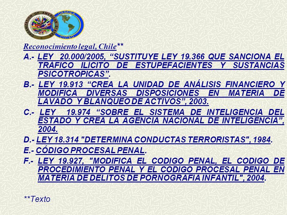 Reconocimiento legal, Chile ** A.- LEY 20.000/2005, SUSTITUYE LEY 19.366 QUE SANCIONA EL TRÁFICO ILÍCITO DE ESTUPEFACIENTES Y SUSTANCIAS PSICOTRÓPICAS