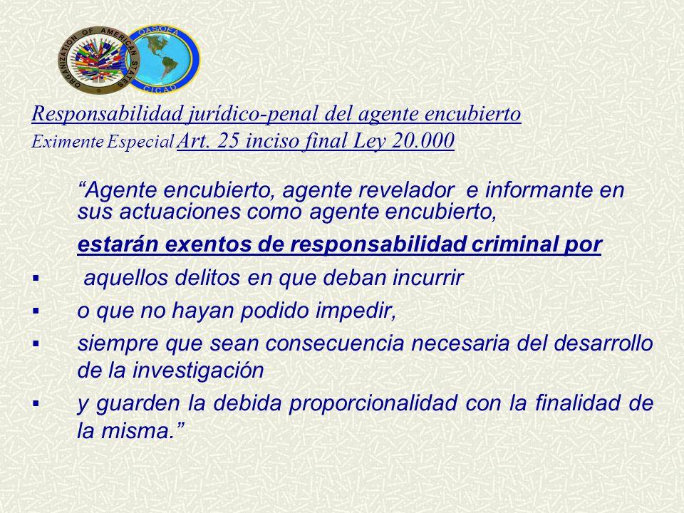 Responsabilidad jurídico-penal del agente encubierto Eximente Especial Art. 25 inciso final Ley 20.000 Agente encubierto, agente revelador e informant