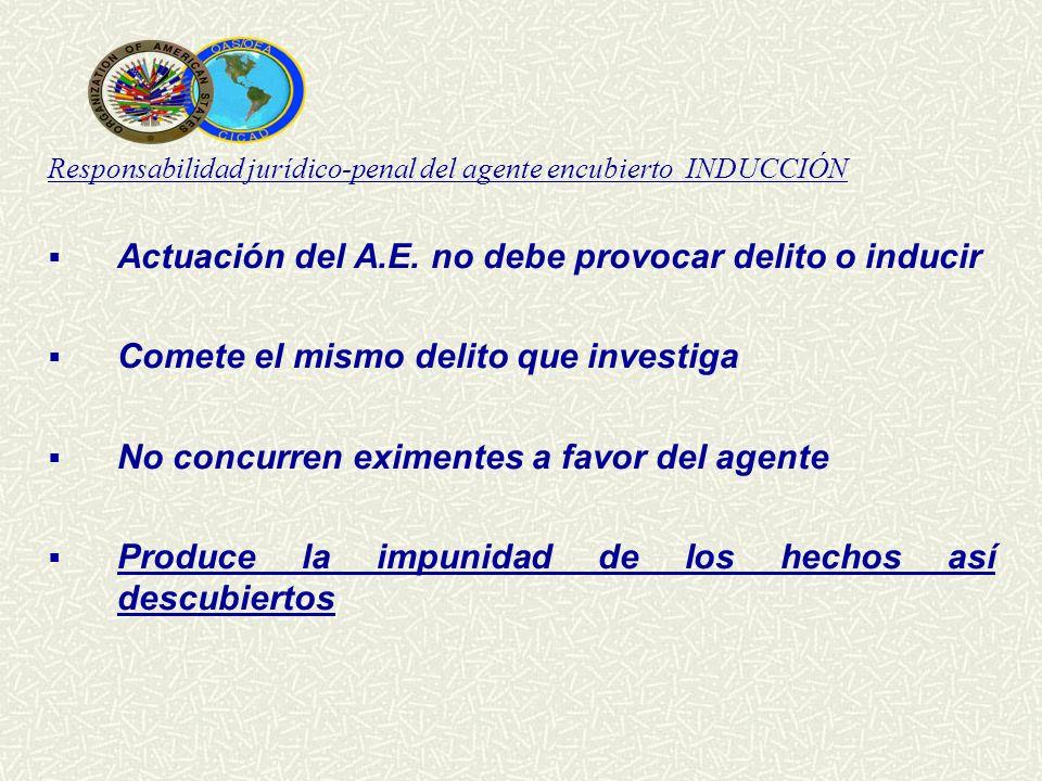 Responsabilidad jurídico-penal del agente encubierto INDUCCIÓN Actuación del A.E. no debe provocar delito o inducir Comete el mismo delito que investi