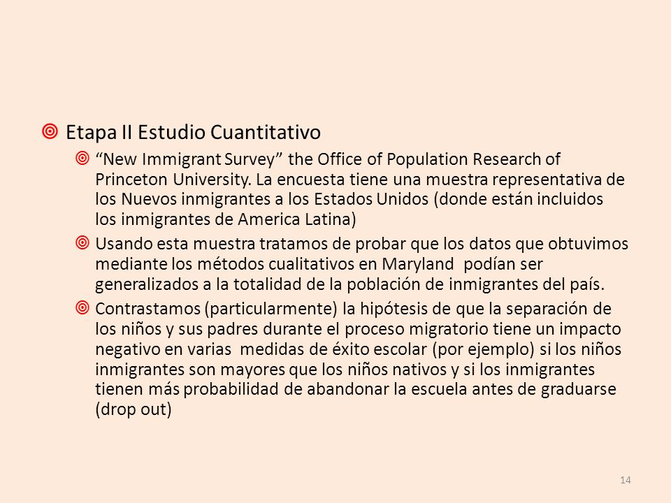 Etapa II Estudio Cuantitativo New Immigrant Survey the Office of Population Research of Princeton University. La encuesta tiene una muestra representa