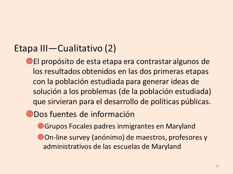 Etapa IIICualitativo (2) El propósito de esta etapa era contrastar algunos de los resultados obtenidos en las dos primeras etapas con la población est