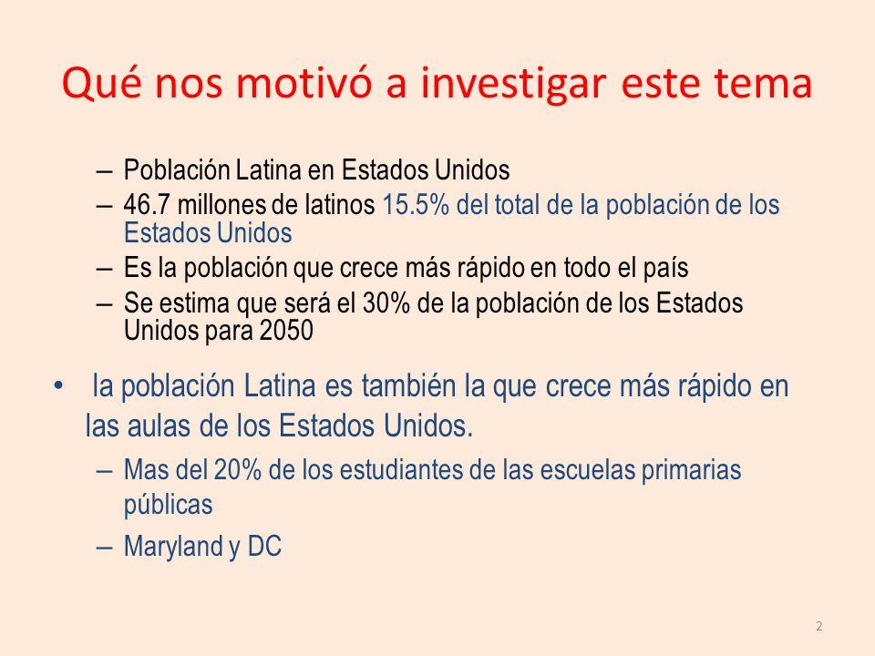 Qué nos motivó a investigar este tema – Población Latina en Estados Unidos – 46.7 millones de latinos 15.5% del total de la población de los Estados U