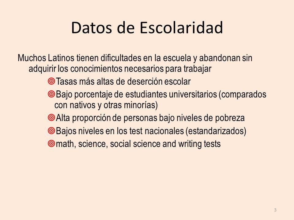 Datos de Escolaridad Muchos Latinos tienen dificultades en la escuela y abandonan sin adquirir los conocimientos necesarios para trabajar Tasas más al