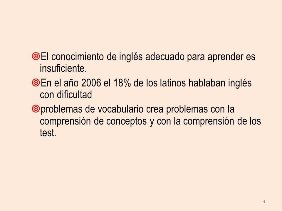 El conocimiento de inglés adecuado para aprender es insuficiente. En el año 2006 el 18% de los latinos hablaban inglés con dificultad problemas de voc
