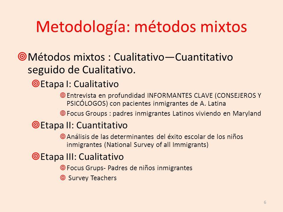 Resultado de las distintas etapas de nuestra investigación Etapa I– cualitativa 1.Entrevistas informantes clave (psicólogos y consejeros) Baltimore, Md.