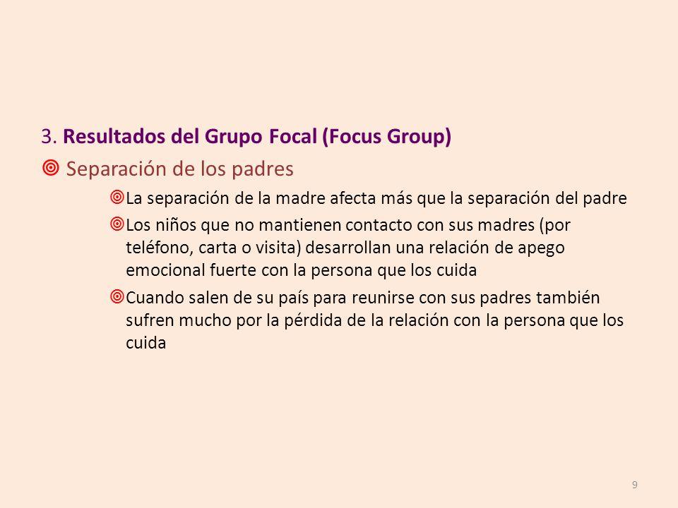 3. Resultados del Grupo Focal (Focus Group) Separación de los padres La separación de la madre afecta más que la separación del padre Los niños que no