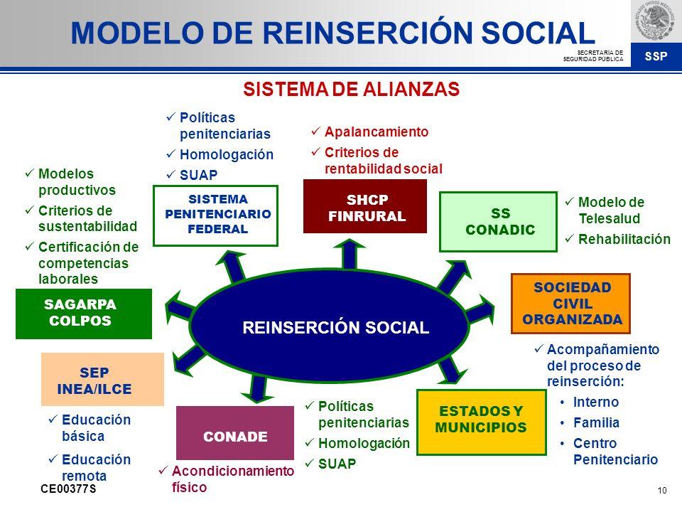 SSP SECRETARÍA DE SEGURIDAD PÚBLICA 10 REINSERCIÓN SOCIAL SAGARPA COLPOS SHCP FINRURAL SISTEMA PENITENCIARIO FEDERAL SS CONADIC CONADE Modelos product
