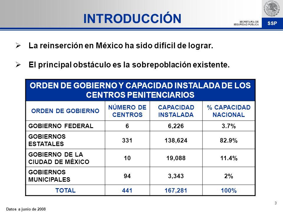 SSP SECRETARÍA DE SEGURIDAD PÚBLICA 3 La reinserción en México ha sido difícil de lograr. El principal obstáculo es la sobrepoblación existente. INTRO