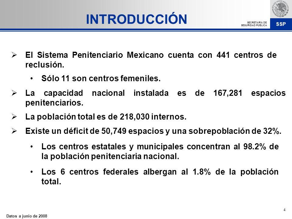 SSP SECRETARÍA DE SEGURIDAD PÚBLICA 4 Sólo 11 son centros femeniles. INTRODUCCIÓN Datos a junio de 2008 El Sistema Penitenciario Mexicano cuenta con 4