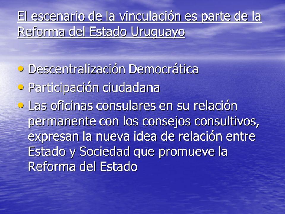 El escenario de la vinculación es parte de la Reforma del Estado Uruguayo Descentralización Democrática Descentralización Democrática Participación ci