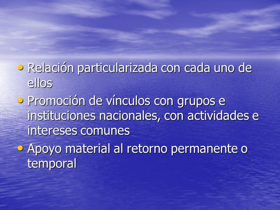 Relación particularizada con cada uno de ellos Relación particularizada con cada uno de ellos Promoción de vínculos con grupos e instituciones naciona
